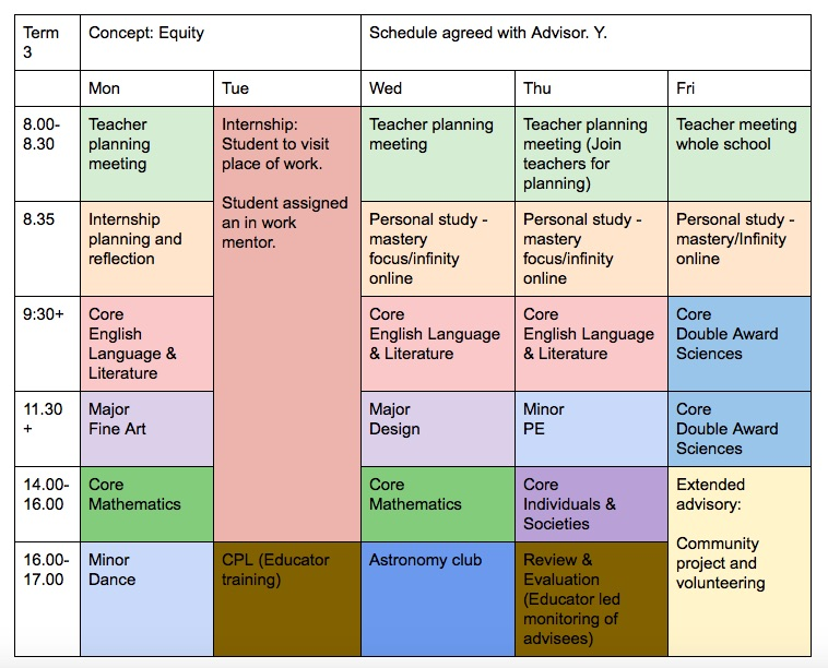 A Sample Personalised Learning Schedule Year  Timetable